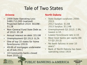 Comparison of the economic health of Arizona vs North Dakota.