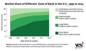 BankMarketShares201505062